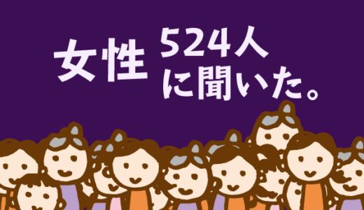 全国のスマホかタブレットを持っている女性1125人に、スマホゲームをするか調査した結果。