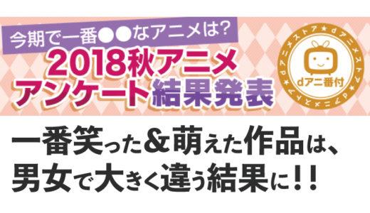 【アニメ】2018年・秋アニメの部門別ランキングを発表!!今期で感動したアニメは『青ブタ』!一番笑った、萌えたアニメは男女で大きく違った結果に!!